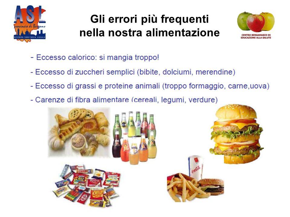 Progetto promosso dalla Direzione Sanitaria dell ASL di Bergamo Gli errori più frequenti nella nostra alimentazione
