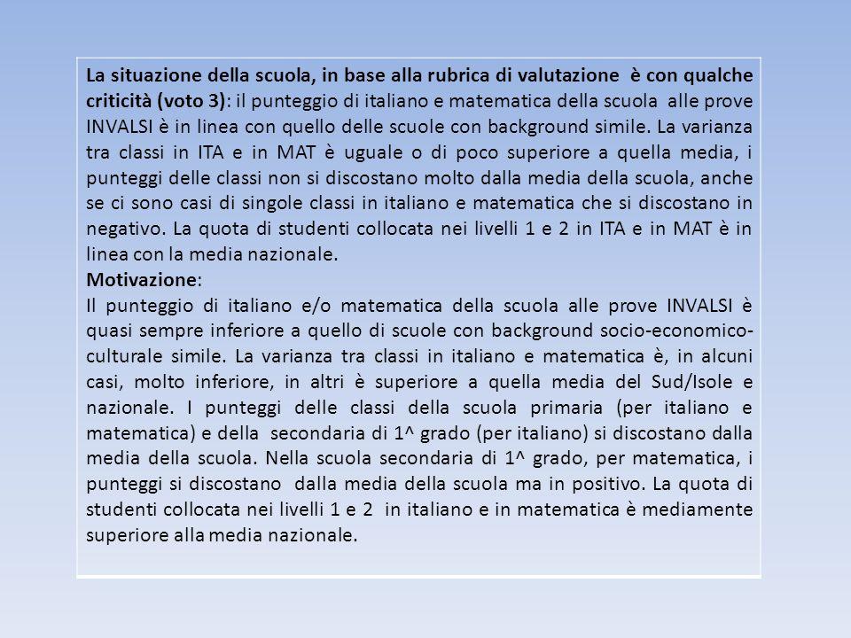 La situazione della scuola, in base alla rubrica di valutazione è con qualche criticità (voto 3): il punteggio di italiano e matematica della scuola a