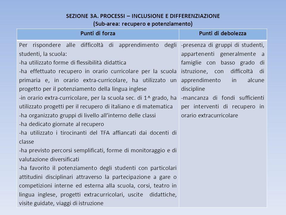 SEZIONE 3A. PROCESSI – INCLUSIONE E DIFFERENZIAZIONE (Sub-area: recupero e potenziamento) Punti di forzaPunti di debolezza Per rispondere alle diffico