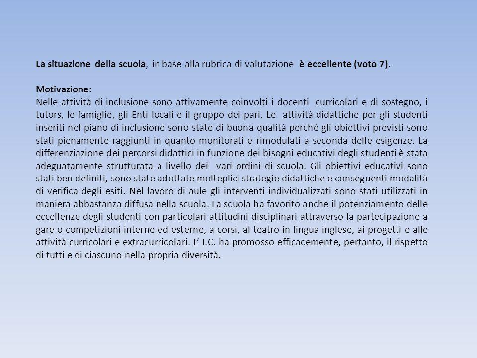 La situazione della scuola, in base alla rubrica di valutazione è eccellente (voto 7). Motivazione: Nelle attività di inclusione sono attivamente coin