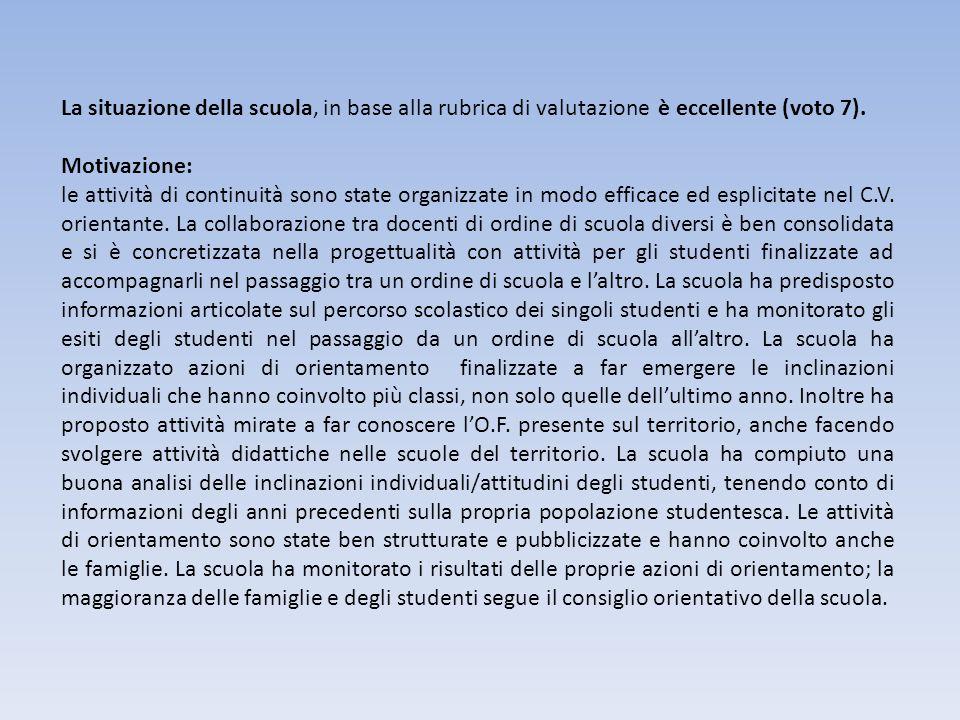 La situazione della scuola, in base alla rubrica di valutazione è eccellente (voto 7). Motivazione: le attività di continuità sono state organizzate i