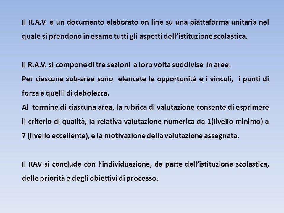 Il R.A.V. è un documento elaborato on line su una piattaforma unitaria nel quale si prendono in esame tutti gli aspetti dell'istituzione scolastica. I