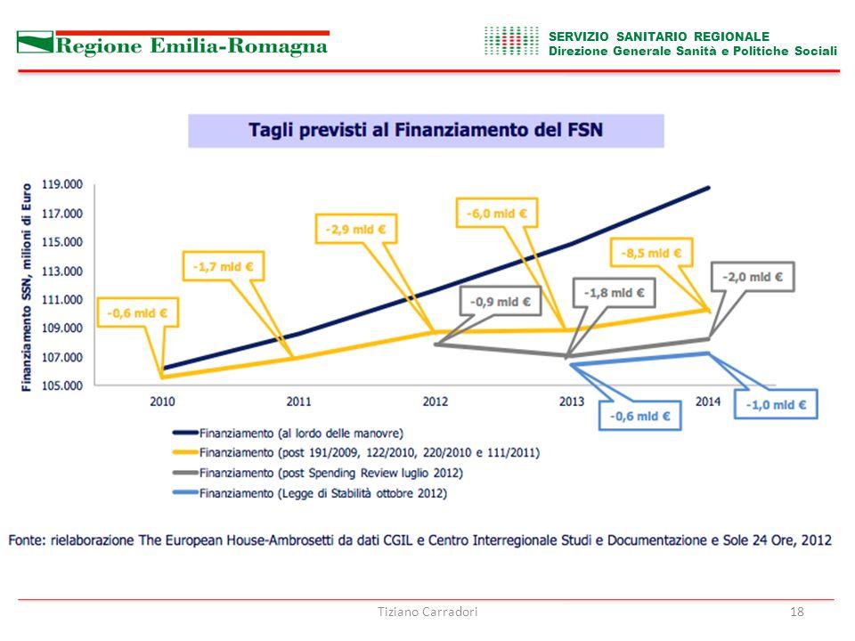 SERVIZIO SANITARIO REGIONALE Direzione Generale Sanità e Politiche Sociali Tiziano Carradori18