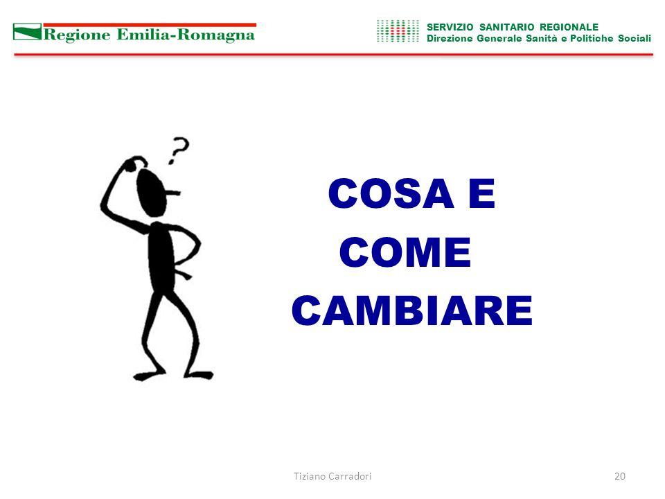 Tiziano Carradori20 SERVIZIO SANITARIO REGIONALE Direzione Generale Sanità e Politiche Sociali COSA E COME CAMBIARE