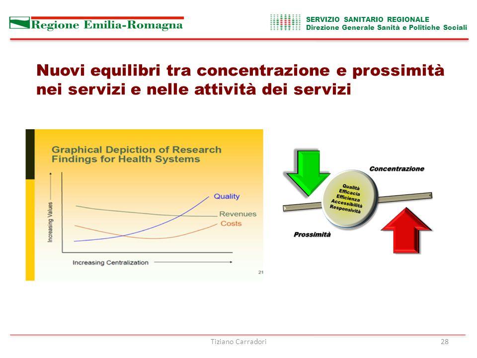 SERVIZIO SANITARIO REGIONALE Direzione Generale Sanità e Politiche Sociali Nuovi equilibri tra concentrazione e prossimità nei servizi e nelle attività dei servizi Tiziano Carradori28