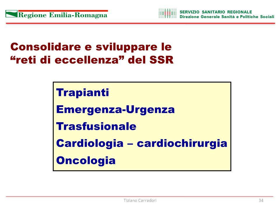 SERVIZIO SANITARIO REGIONALE Direzione Generale Sanità e Politiche Sociali Consolidare e sviluppare le reti di eccellenza del SSR Trapianti Emergenza-Urgenza Trasfusionale Cardiologia – cardiochirurgia Oncologia Tiziano Carradori34