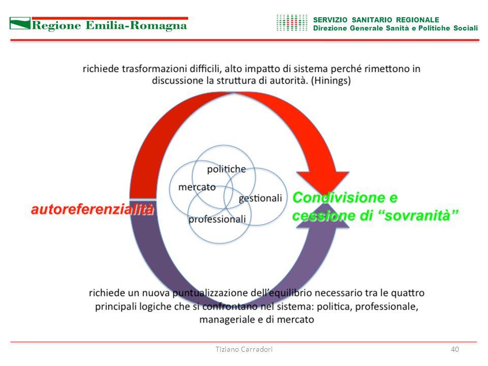 SERVIZIO SANITARIO REGIONALE Direzione Generale Sanità e Politiche Sociali 40Tiziano Carradori