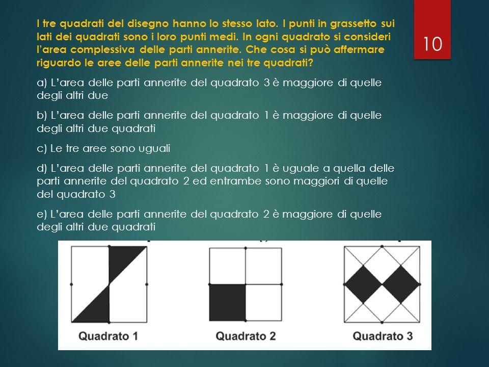 I tre quadrati del disegno hanno lo stesso lato. I punti in grassetto sui lati dei quadrati sono i loro punti medi. In ogni quadrato si consideri l'ar