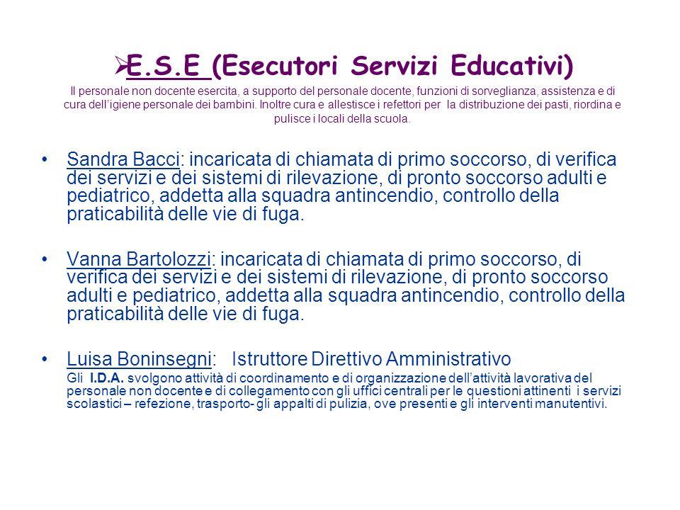 Responsabile del coordinamento pedagogico P.O.