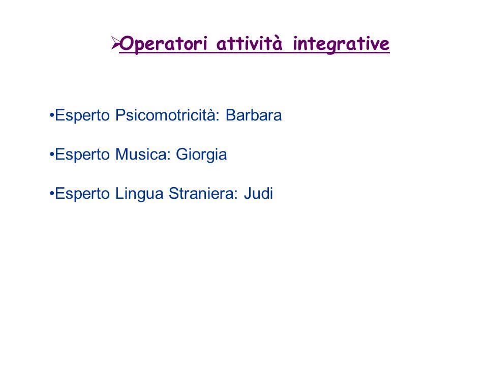  Operatori attività integrative Esperto Psicomotricità: Barbara Esperto Musica: Giorgia Esperto Lingua Straniera: Judi