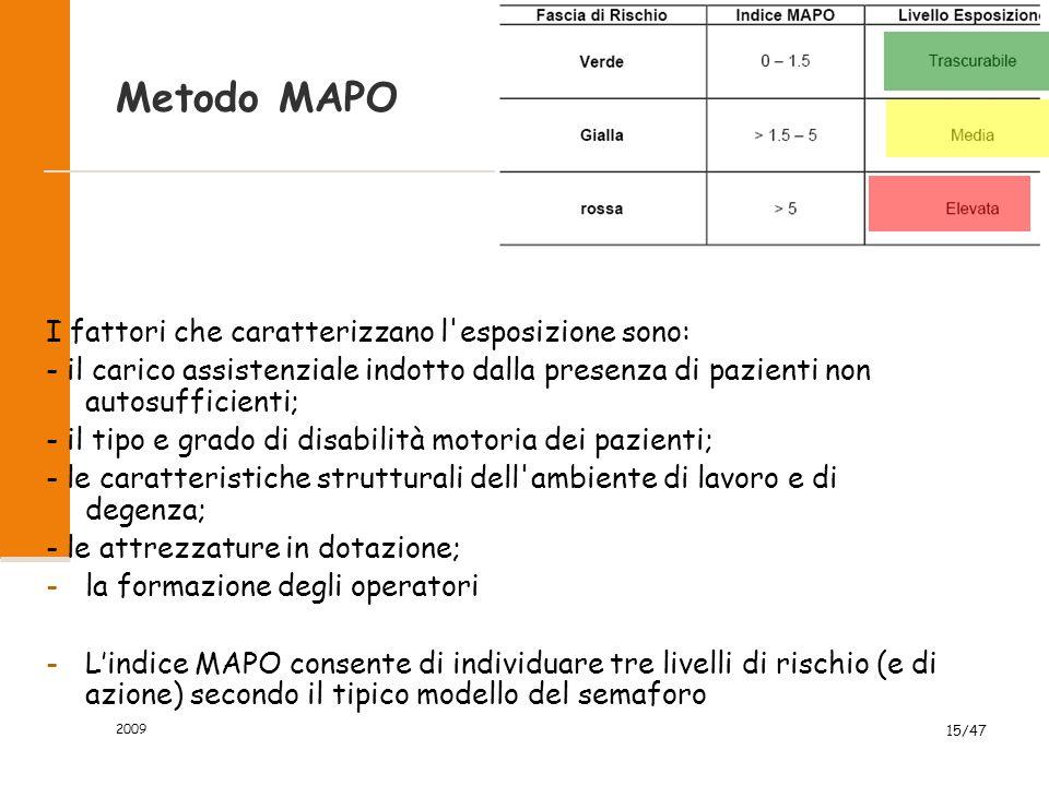 2009 15/47 Metodo MAPO I fattori che caratterizzano l'esposizione sono: - il carico assistenziale indotto dalla presenza di pazienti non autosufficien