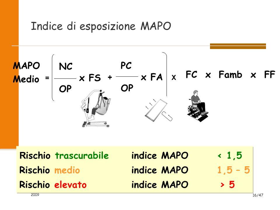 2009 16/47 Indice di esposizione MAPO MAPO Medio NC x FS OP PC x FA OP + X FC x Famb x FF = R ischio trascurabile indice MAPO < 1,5 Rischio medioindic