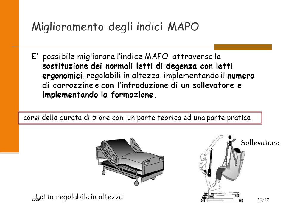 2009 20/47 Miglioramento degli indici MAPO E' possibile migliorare l'indice MAPO attraverso la sostituzione dei normali letti di degenza con letti erg