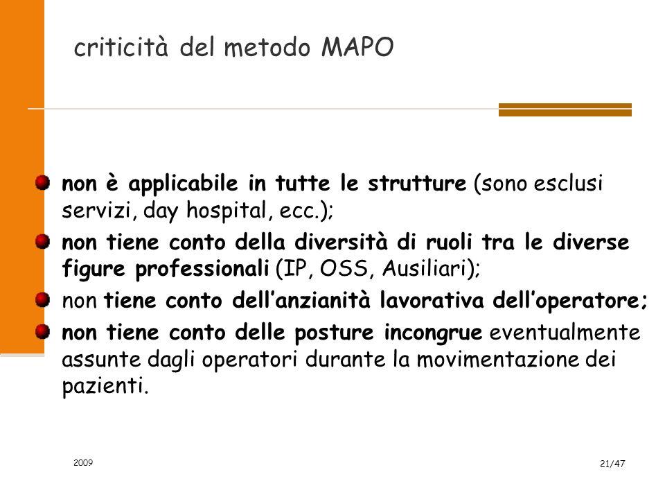 2009 21/47 criticità del metodo MAPO non è applicabile in tutte le strutture (sono esclusi servizi, day hospital, ecc.); non tiene conto della diversi