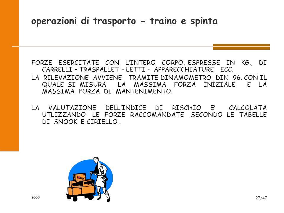 2009 27/47 FORZE ESERCITATE CON L'INTERO CORPO, ESPRESSE IN KG., DI CARRELLI – TRASPALLET - LETTI - APPARECCHIATURE ECC. LA RILEVAZIONE AVVIENE TRAMIT