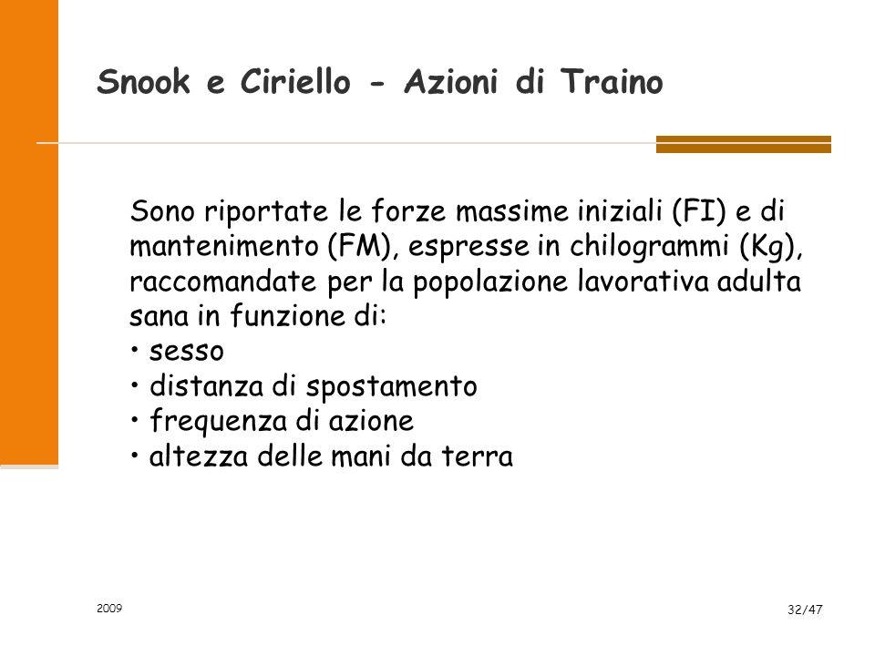 2009 32/47 Snook e Ciriello - Azioni di Traino Sono riportate le forze massime iniziali (FI) e di mantenimento (FM), espresse in chilogrammi (Kg), rac