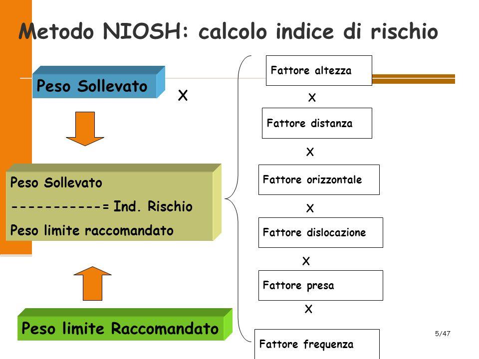 2009 5/47 Metodo NIOSH: calcolo indice di rischio Fattore altezza Fattore distanza Fattore orizzontale Fattore dislocazione Fattore presa Fattore freq
