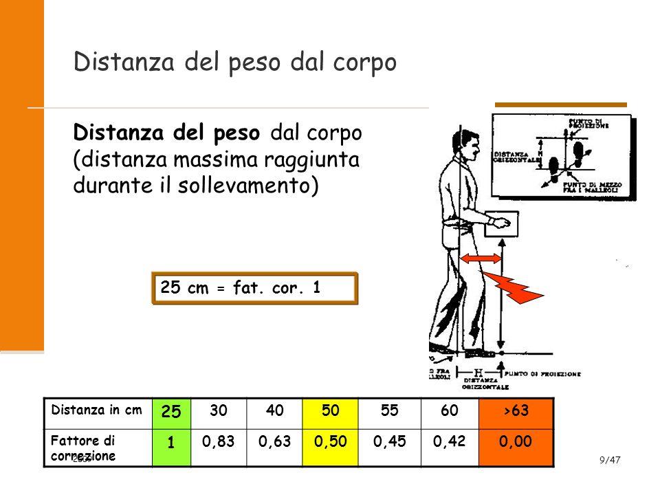 2009 9/47 Distanza del peso dal corpo Distanza del peso dal corpo (distanza massima raggiunta durante il sollevamento) Distanza in cm 25 3040505560>63