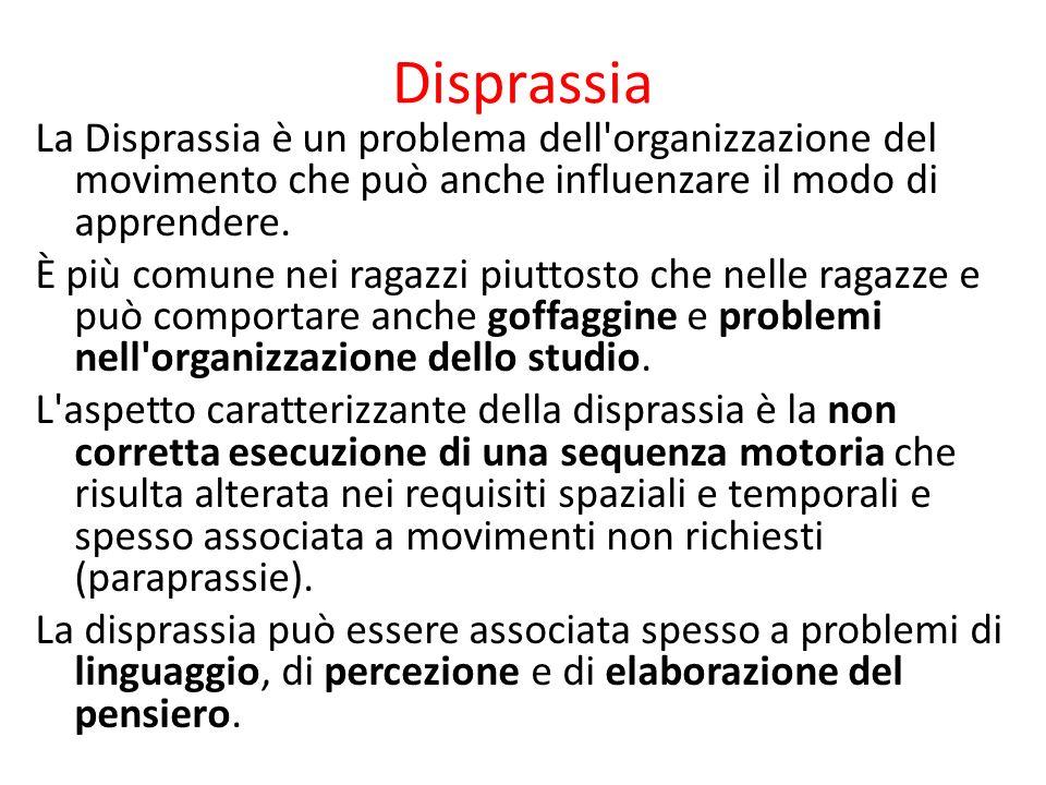 Disprassia La Disprassia è un problema dell'organizzazione del movimento che può anche influenzare il modo di apprendere. È più comune nei ragazzi piu