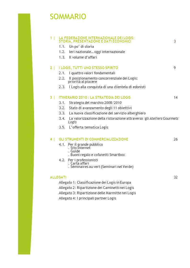 Click to edit Master text styles 2 SOMMARIO 1 |LA FEDERAZIONE INTERNAZIONALE DEI LOGIS: STORIA, PRESENTAZIONE E DATI ECONOMICI3 1.1.