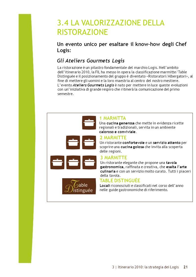 Click to edit Master text styles 21 1 MARMITTA Una cucina generosa che mette in evidenza ricette regionali e tradizionali, servita in un ambiente caloroso e conviviale.