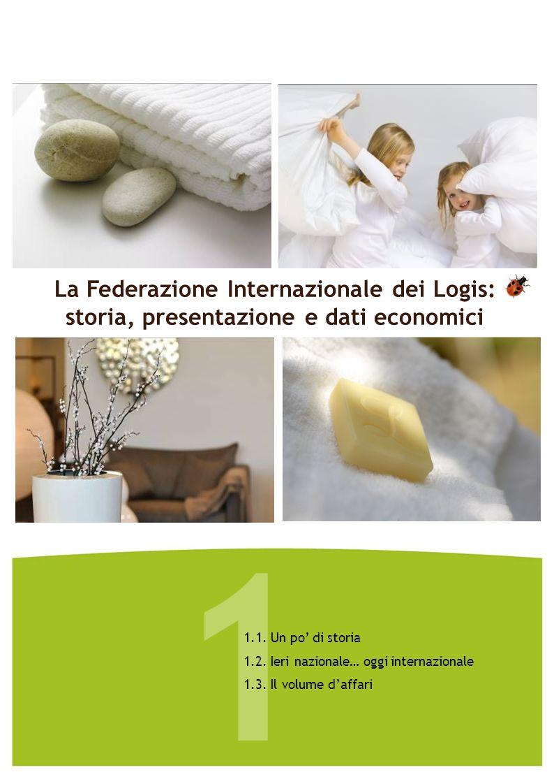 La Federazione Internazionale dei Logis: storia, presentazione e dati economici 1.1. Un po' di storia 1.2. Ieri nazionale… oggi internazionale 1.3. Il