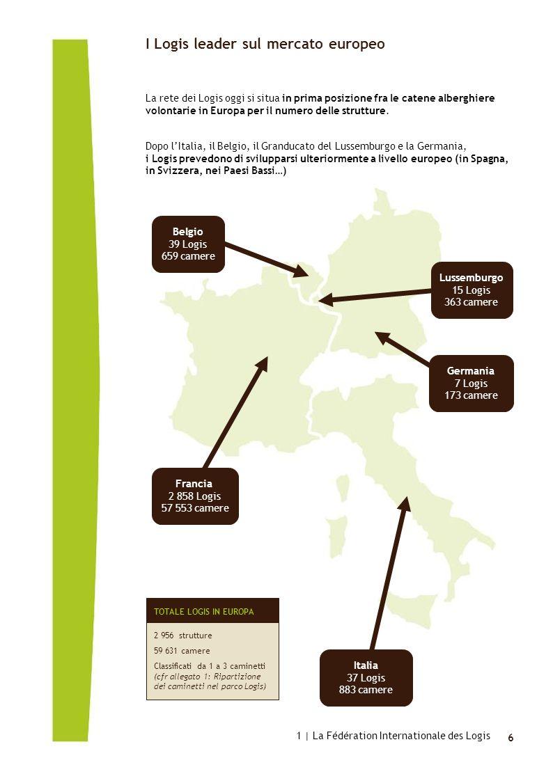 Click to edit Master text styles 6 I Logis leader sul mercato europeo 1 | La Fédération Internationale des Logis 6 La rete dei Logis oggi si situa in prima posizione fra le catene alberghiere volontarie in Europa per il numero delle strutture.