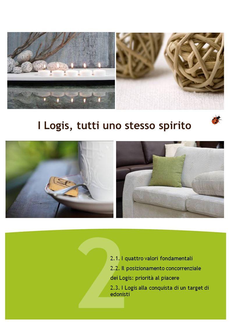 I Logis, tutti uno stesso spirito 2.1. I quattro valori fondamentali 2.2.