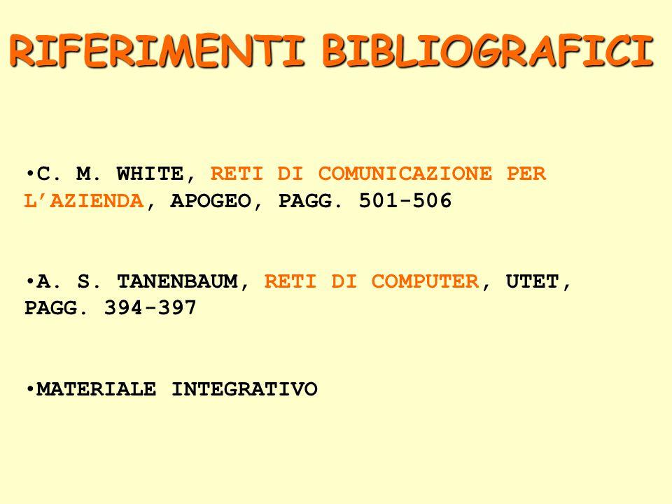RIFERIMENTI BIBLIOGRAFICI C. M. WHITE, RETI DI COMUNICAZIONE PER L'AZIENDA, APOGEO, PAGG.