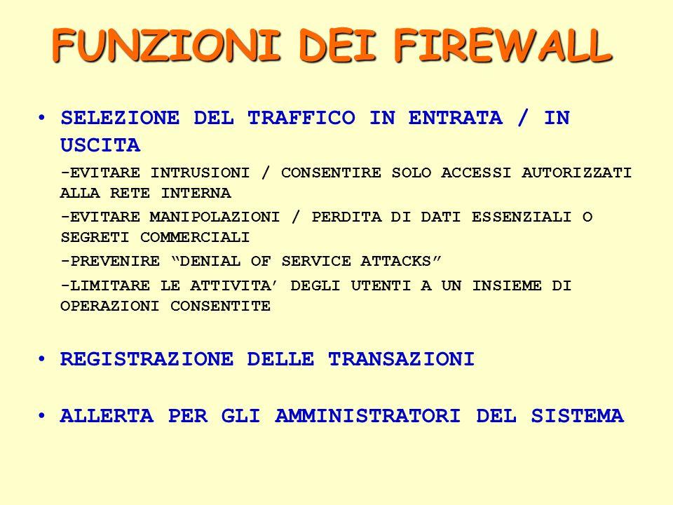 FUNZIONI DEI FIREWALL SELEZIONE DEL TRAFFICO IN ENTRATA / IN USCITA -EVITARE INTRUSIONI / CONSENTIRE SOLO ACCESSI AUTORIZZATI ALLA RETE INTERNA -EVITARE MANIPOLAZIONI / PERDITA DI DATI ESSENZIALI O SEGRETI COMMERCIALI -PREVENIRE DENIAL OF SERVICE ATTACKS -LIMITARE LE ATTIVITA' DEGLI UTENTI A UN INSIEME DI OPERAZIONI CONSENTITE REGISTRAZIONE DELLE TRANSAZIONI ALLERTA PER GLI AMMINISTRATORI DEL SISTEMA