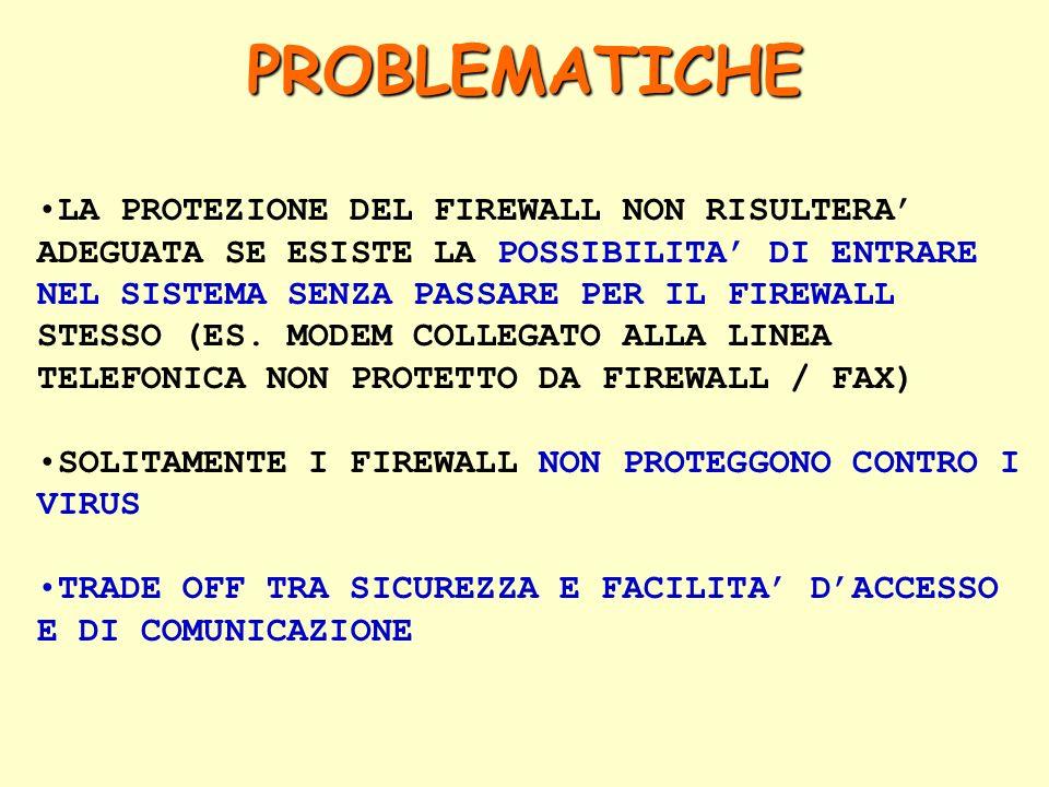 PROBLEMATICHE LA PROTEZIONE DEL FIREWALL NON RISULTERA' ADEGUATA SE ESISTE LA POSSIBILITA' DI ENTRARE NEL SISTEMA SENZA PASSARE PER IL FIREWALL STESSO (ES.