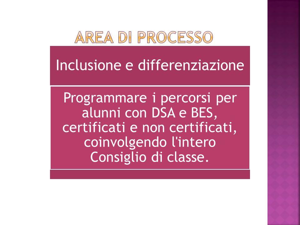 Inclusione e differenziazione Programmare i percorsi per alunni con DSA e BES, certificati e non certificati, coinvolgendo l intero Consiglio di classe.