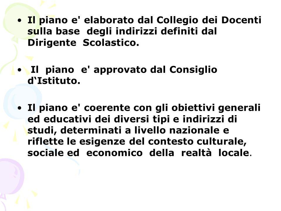 Il piano e' elaborato dal Collegio dei Docenti sulla base degli indirizzi definiti dal Dirigente Scolastico. Il piano e' approvato dal Consiglio d'Ist