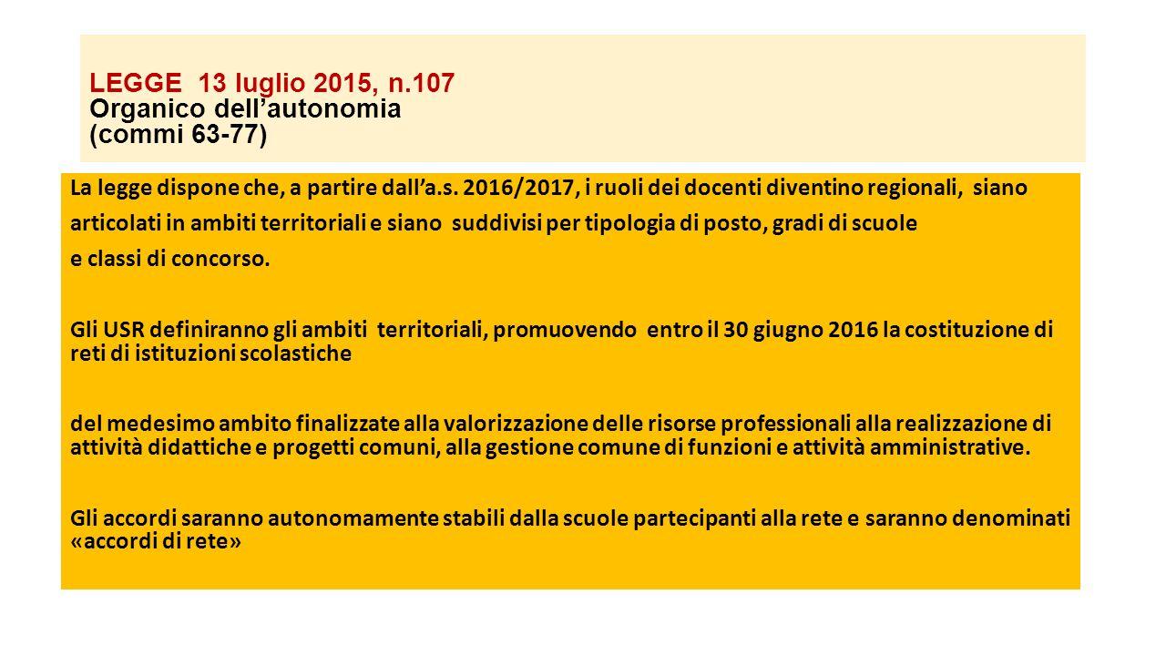 LEGGE 13 luglio 2015, n.107 Organico dell'autonomia (commi 63-77) La legge dispone che, a partire dall'a.s. 2016/2017, i ruoli dei docenti diventino r