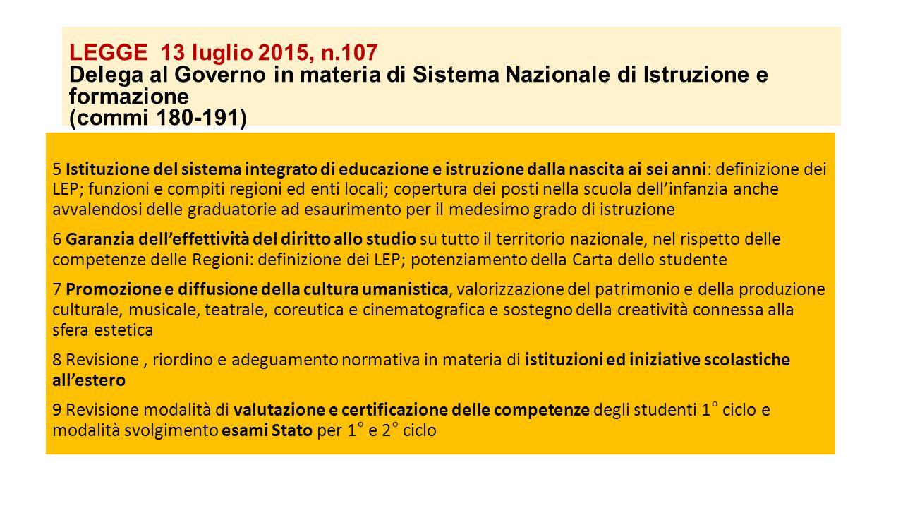 LEGGE 13 luglio 2015, n.107 Delega al Governo in materia di Sistema Nazionale di Istruzione e formazione (commi 180-191) 5 Istituzione del sistema int
