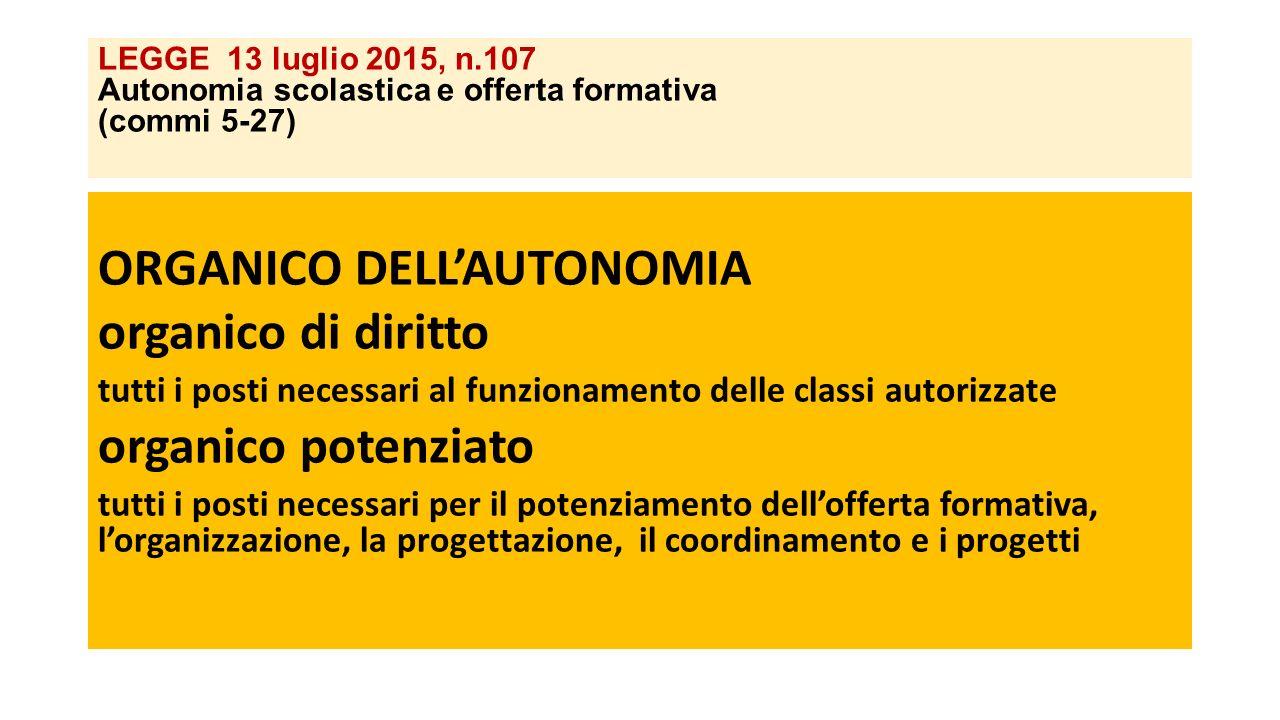 LEGGE 13 luglio 2015, n.107 Autonomia scolastica e offerta formativa (commi 5-27) ORGANICO DELL'AUTONOMIA organico di diritto tutti i posti necessari