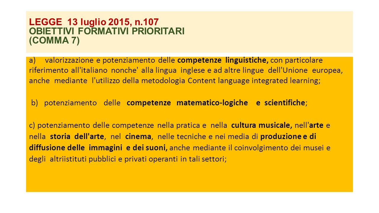 LEGGE 13 luglio 2015, n.107 OBIETTIVI FORMATIVI PRIORITARI (COMMA 7) a)valorizzazione e potenziamento delle competenze linguistiche, con particolare r
