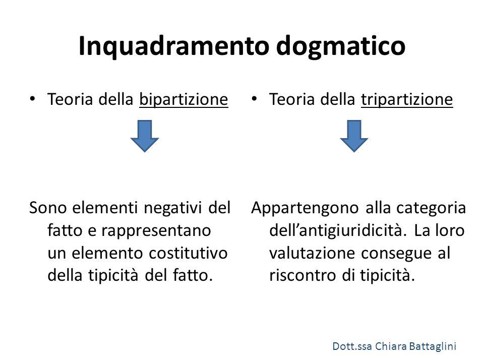 Inquadramento dogmatico Teoria della bipartizione Sono elementi negativi del fatto e rappresentano un elemento costitutivo della tipicità del fatto. T