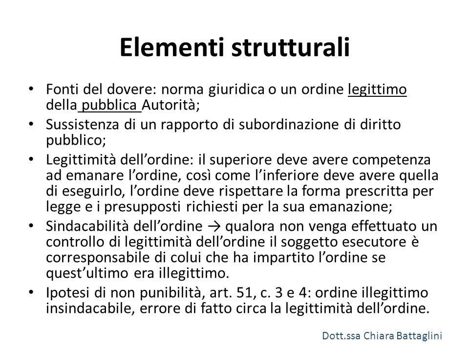 Elementi strutturali Fonti del dovere: norma giuridica o un ordine legittimo della pubblica Autorità; Sussistenza di un rapporto di subordinazione di