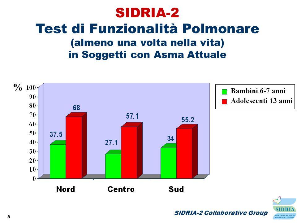 8 % SIDRIA-2 Test di Funzionalità Polmonare (almeno una volta nella vita) in Soggetti con Asma Attuale Bambini 6-7 anni Adolescenti 13 anni SIDRIA-2 C