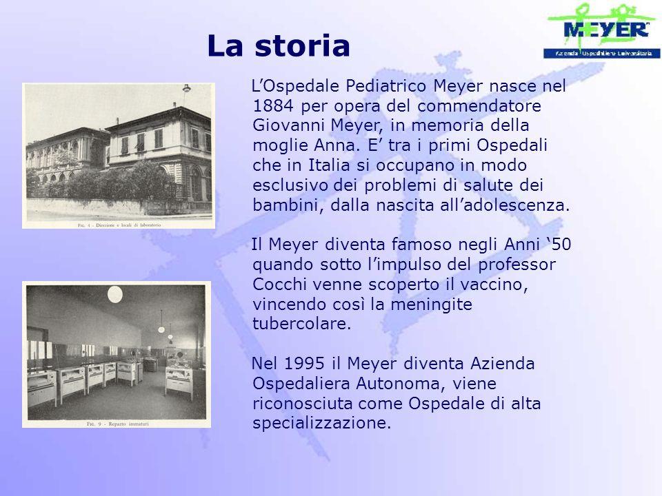 L'Ospedale Pediatrico Meyer nasce nel 1884 per opera del commendatore Giovanni Meyer, in memoria della moglie Anna. E' tra i primi Ospedali che in Ita