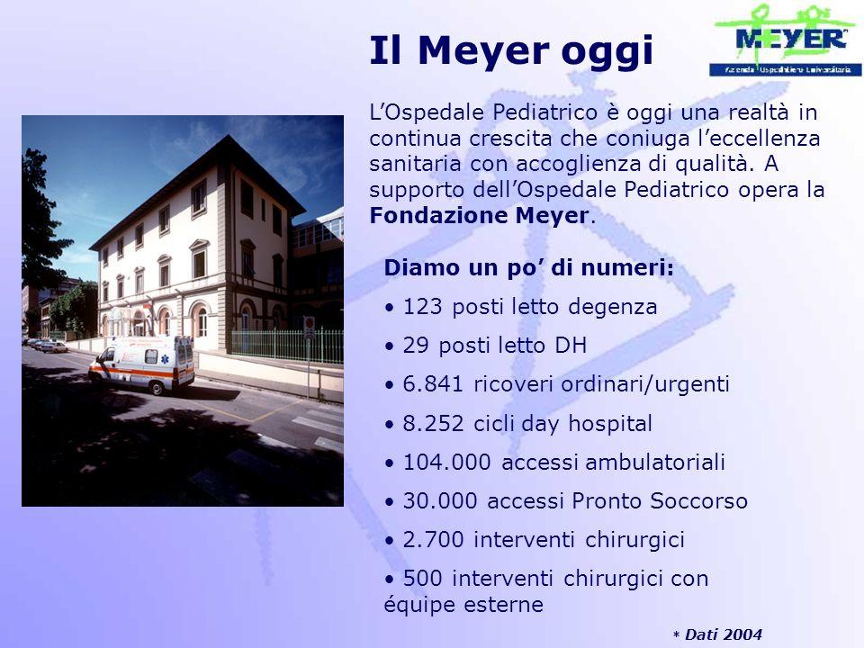 Il Meyer oggi L'Ospedale Pediatrico è oggi una realtà in continua crescita che coniuga l'eccellenza sanitaria con accoglienza di qualità. A supporto d