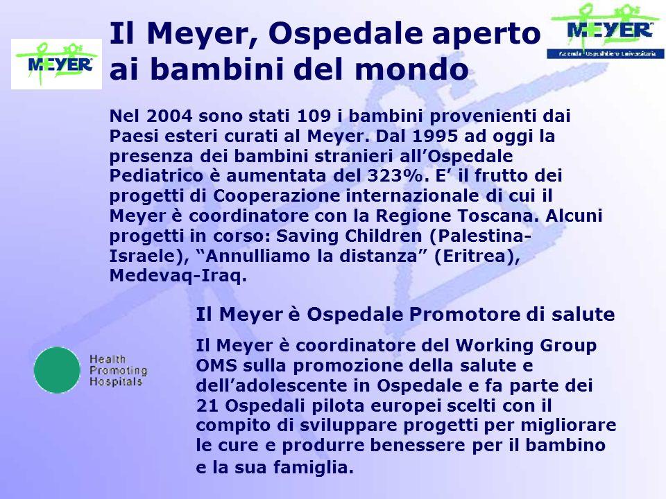 Il Meyer, Ospedale aperto ai bambini del mondo Nel 2004 sono stati 109 i bambini provenienti dai Paesi esteri curati al Meyer. Dal 1995 ad oggi la pre