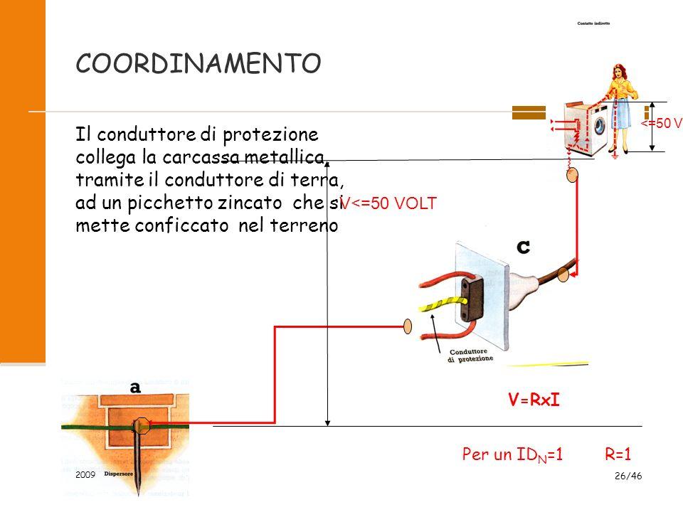 il contatto indiretto Il coordinamento OSSIA L'AZIONE COMBINATA tra l'impianto di messa a terra e il differenziale assicura un'ottima protezione 2009