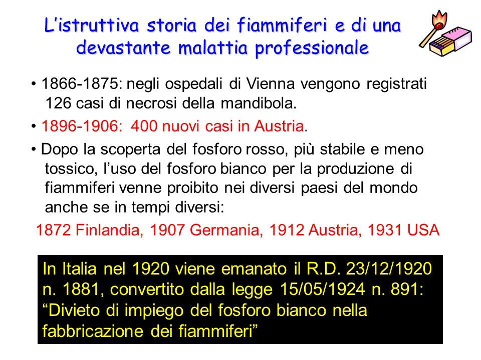 1866-1875: negli ospedali di Vienna vengono registrati 126 casi di necrosi della mandibola. 1896-1906: 400 nuovi casi in Austria. Dopo la scoperta del