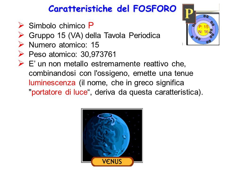 Caratteristiche del FOSFORO  Simbolo chimico P  Gruppo 15 (VA) della Tavola Periodica  Numero atomico: 15  Peso atomico: 30,973761  E' un non met