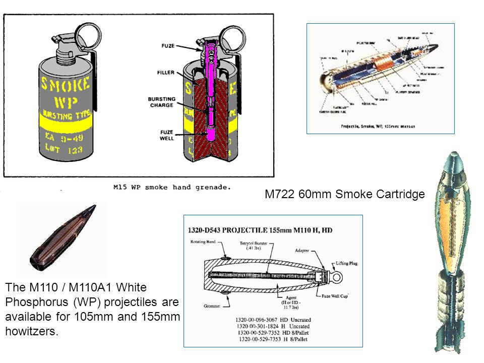 The M110 / M110A1 White Phosphorus (WP) projectiles are available for 105mm and 155mm howitzers.