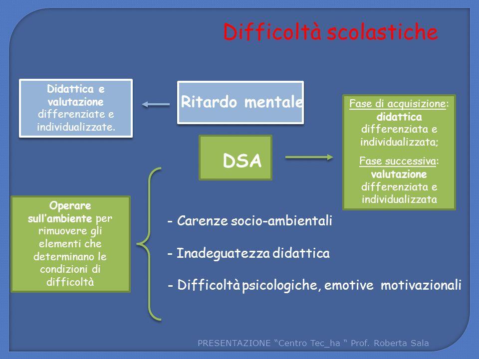 Difficoltà scolastiche Ritardo mentale DSA - Carenze socio-ambientali - Inadeguatezza didattica - Difficoltà psicologiche, emotive motivazionali Opera