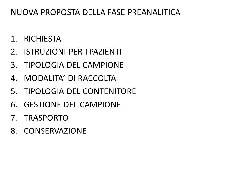 NUOVA PROPOSTA DELLA FASE PREANALITICA 1.RICHIESTA 2.ISTRUZIONI PER I PAZIENTI 3.TIPOLOGIA DEL CAMPIONE 4.MODALITA' DI RACCOLTA 5.TIPOLOGIA DEL CONTEN