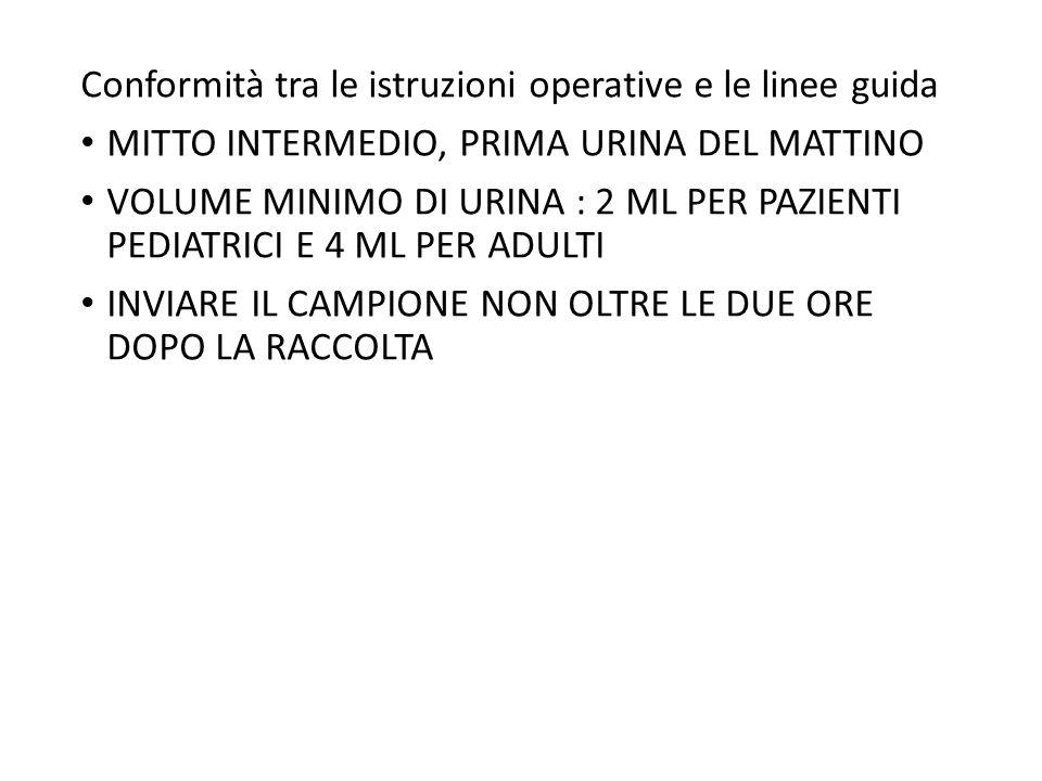 Conformità tra le istruzioni operative e le linee guida MITTO INTERMEDIO, PRIMA URINA DEL MATTINO VOLUME MINIMO DI URINA : 2 ML PER PAZIENTI PEDIATRIC